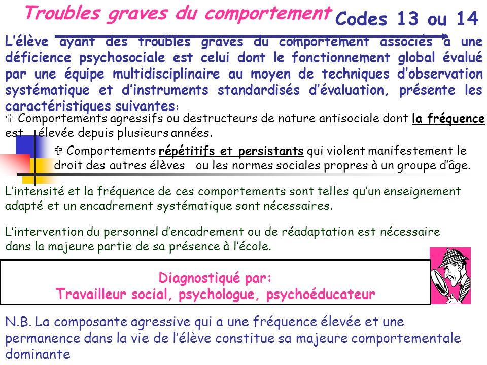 Troubles graves du comportement Codes 13 ou 14 Lélève ayant des troubles graves du comportement associés à une déficience psychosociale est celui dont
