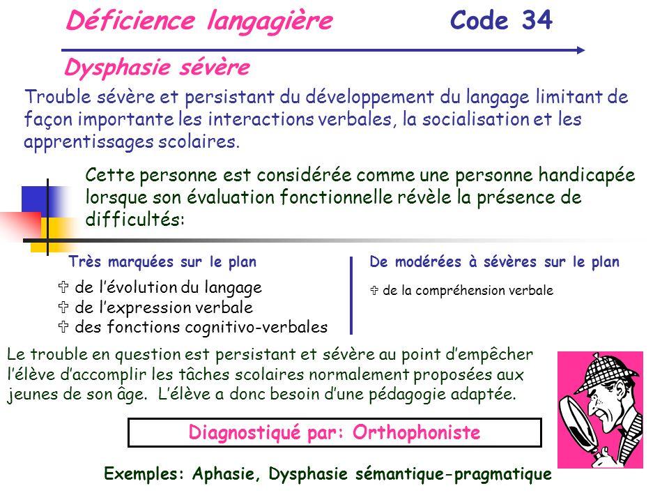 Déficience langagière Code 34 Dysphasie sévère Trouble sévère et persistant du développement du langage limitant de façon importante les interactions