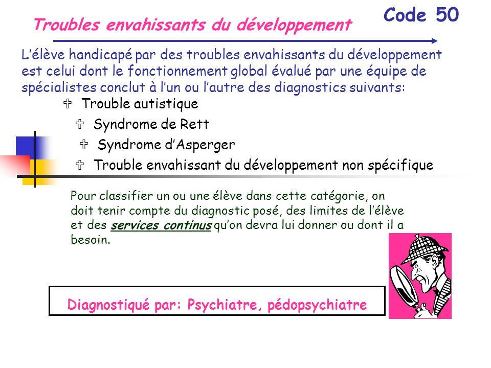 Troubles envahissants du développement Code 50 Lélève handicapé par des troubles envahissants du développement est celui dont le fonctionnement global