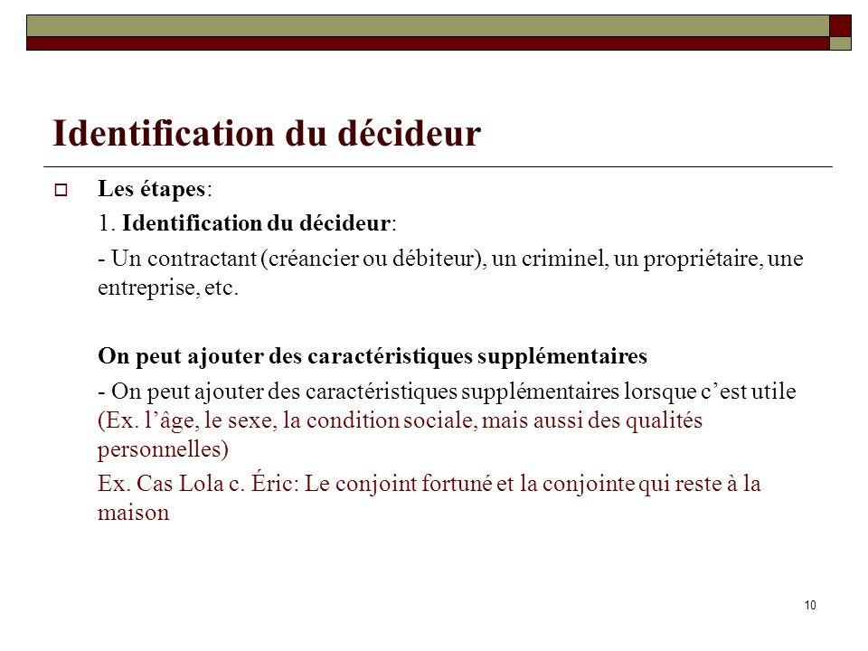 Identification du décideur Les étapes: 1. Identification du décideur: - Un contractant (créancier ou débiteur), un criminel, un propriétaire, une entr