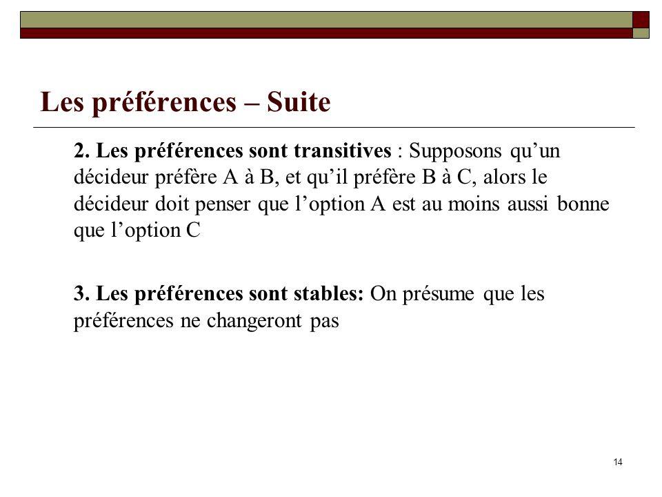 Les préférences – Suite 2. Les préférences sont transitives : Supposons quun décideur préfère A à B, et quil préfère B à C, alors le décideur doit pen