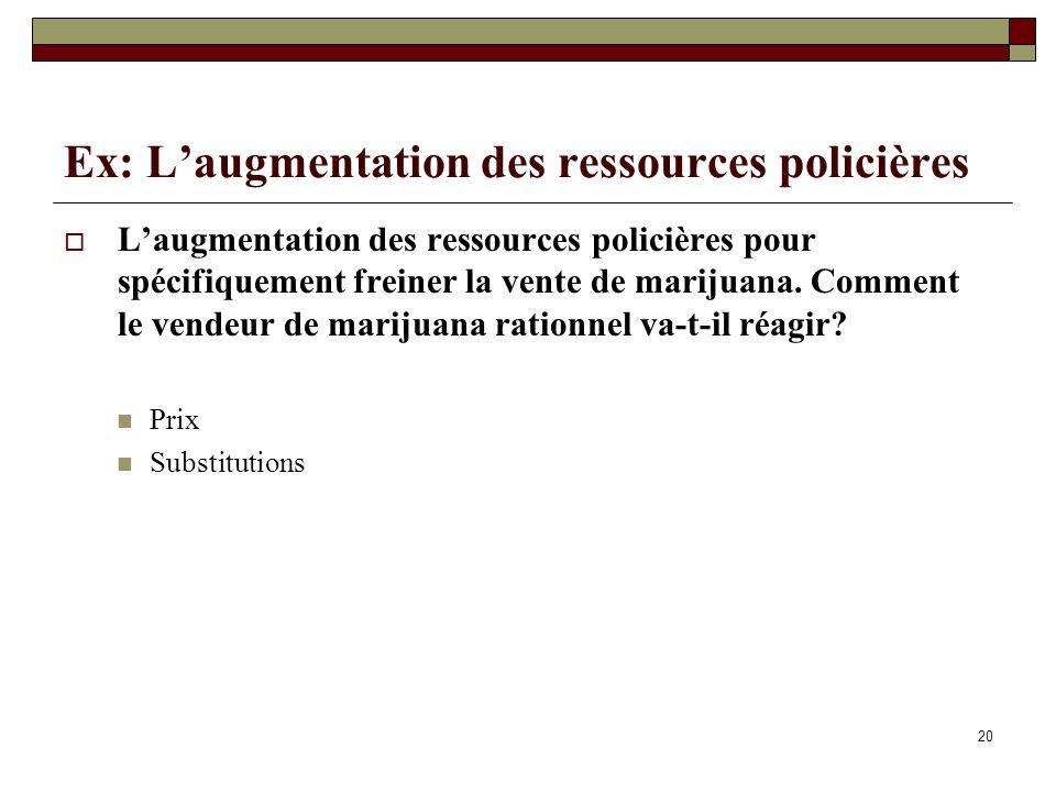 Ex: Laugmentation des ressources policières Laugmentation des ressources policières pour spécifiquement freiner la vente de marijuana. Comment le vend