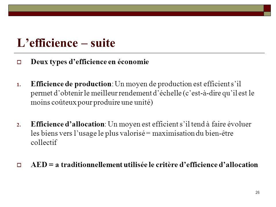 Lefficience – suite Deux types defficience en économie 1. Efficience de production: Un moyen de production est efficient sil permet dobtenir le meille