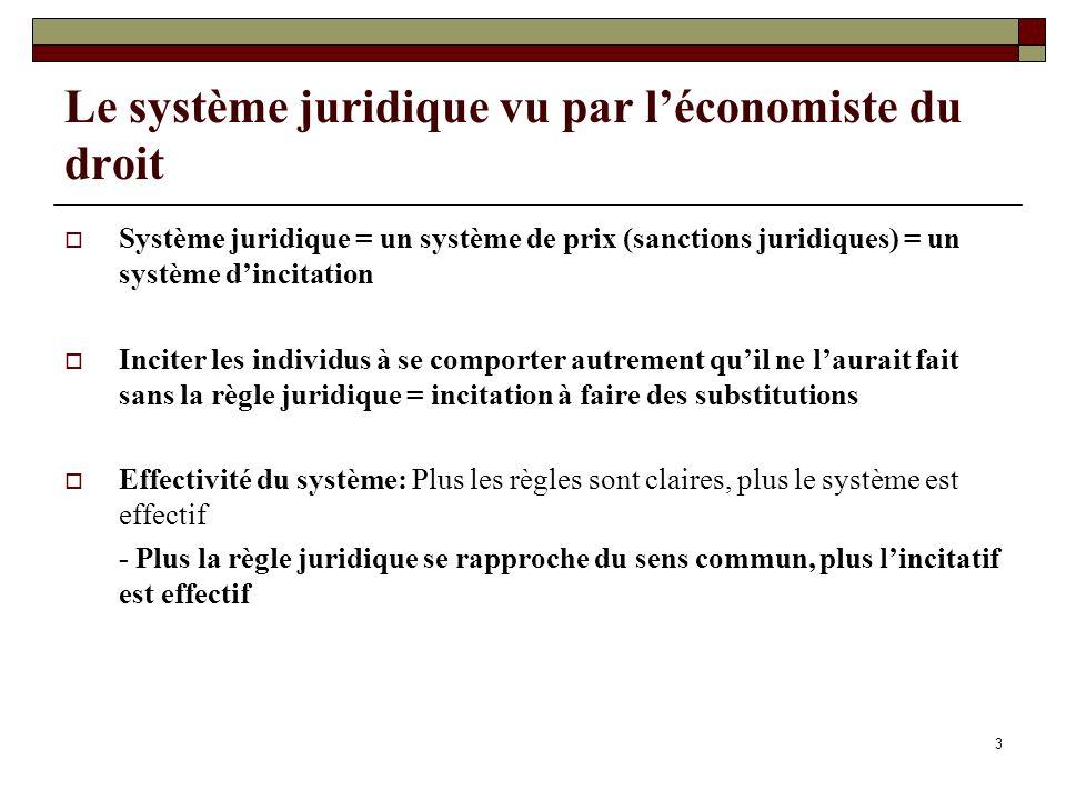 Le système juridique vu par léconomiste du droit Système juridique = un système de prix (sanctions juridiques) = un système dincitation Inciter les in