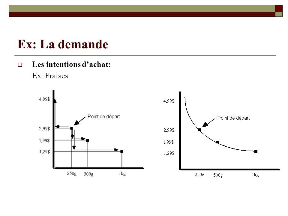 Lefficience – suite Deux types defficience en économie 1.