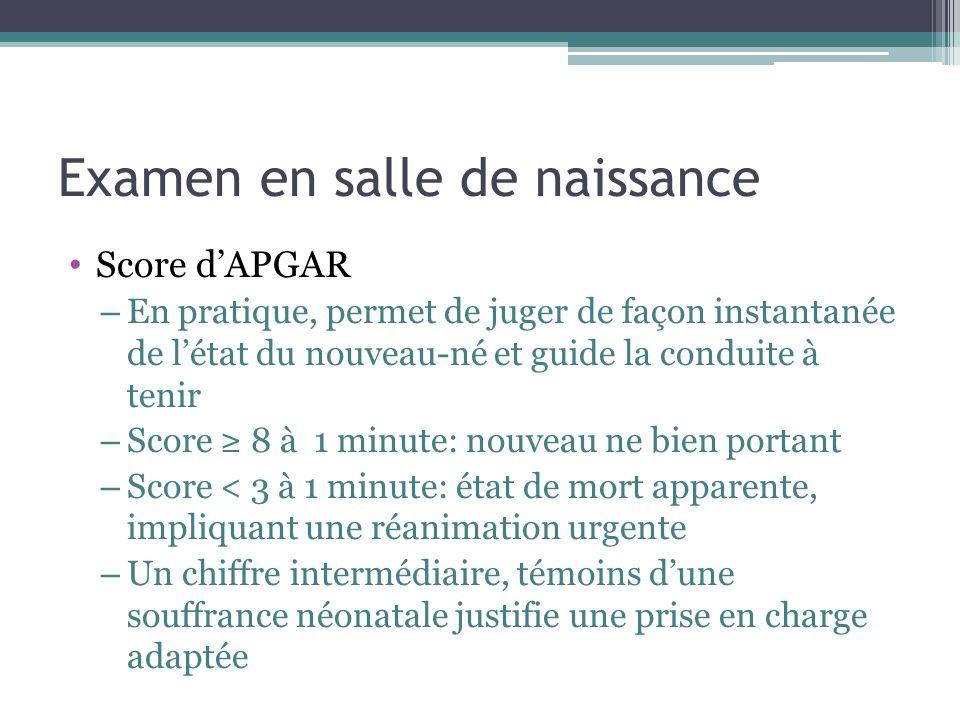 Examen en salle de naissance Score dAPGAR – En pratique, permet de juger de façon instantanée de létat du nouveau-né et guide la conduite à tenir – Sc