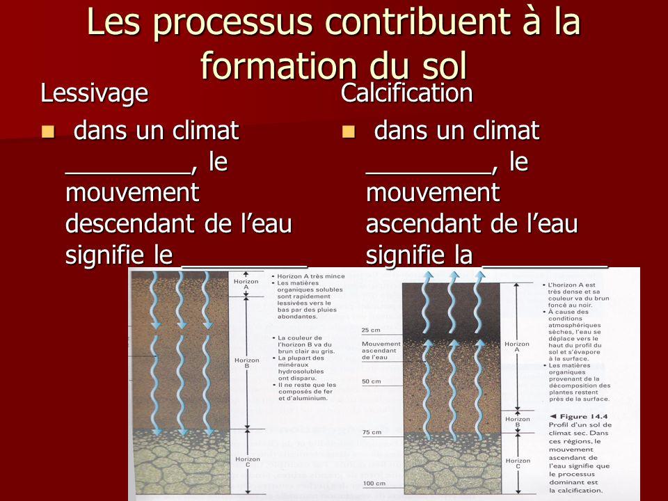 Les processus contribuent à la formation du sol Lessivage dans un climat _________, le mouvement descendant de leau signifie le _________ dans un clim