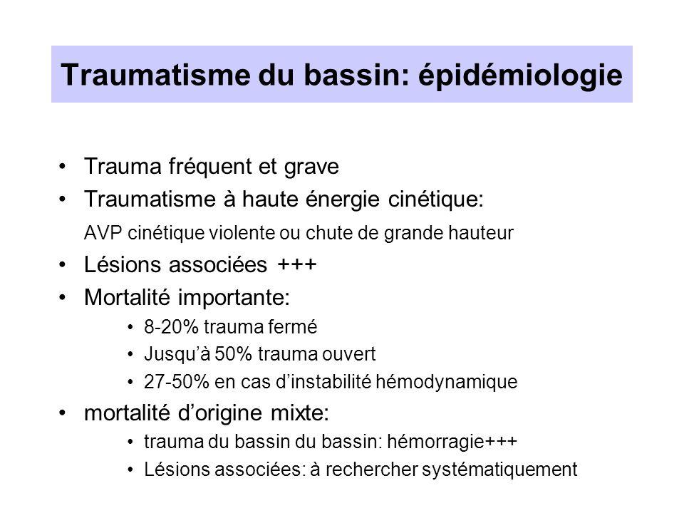Hématome rétropéritonéal (HRP) Foyers de fracture Plexus veineux Lésions artérielles Branches artères hypogastriques (15 à 20%) Gros vaisseaux iliaques ( 5 %) Hématome Retropéritonéal et Fracture du bassin