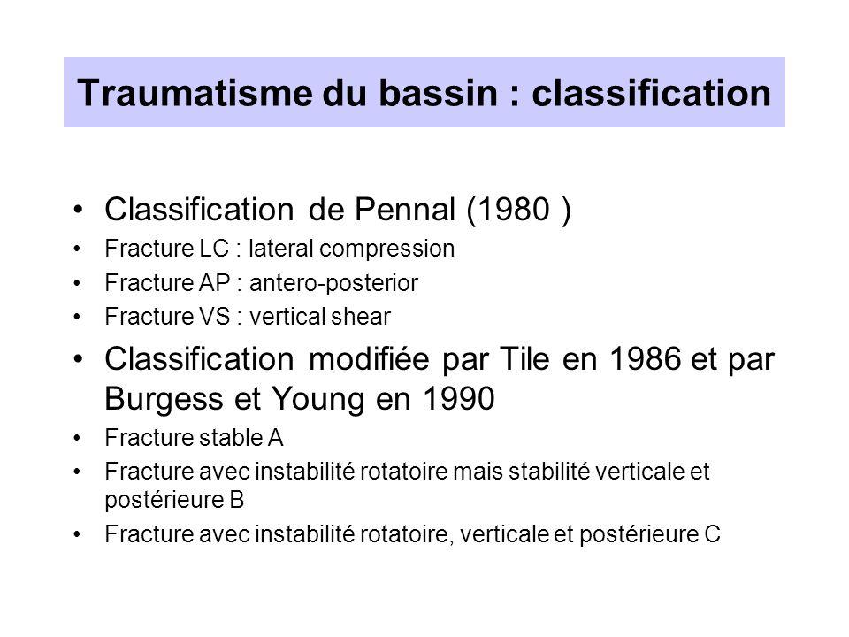 Traumatismes du bassin Classification de Pennal (mécanismes) compression latérale compression antéro-postérieure (open-book) cisaillement vertical Compression latéraleCompression antero-postérieureCisaillement vertical