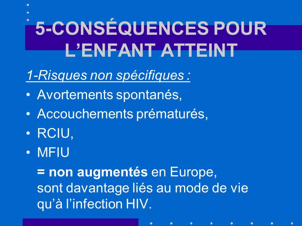 5-CONSÉQUENCES POUR LENFANT ATTEINT 1-Risques non spécifiques : Avortements spontanés, Accouchements prématurés, RCIU, MFIU = non augmentés en Europe, sont davantage liés au mode de vie quà linfection HIV.
