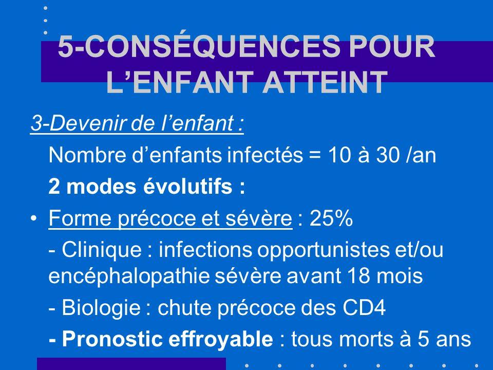 5-CONSÉQUENCES POUR LENFANT ATTEINT 3-Devenir de lenfant : Nombre denfants infectés = 10 à 30 /an 2 modes évolutifs : Forme précoce et sévère : 25% - Clinique : infections opportunistes et/ou encéphalopathie sévère avant 18 mois - Biologie : chute précoce des CD4 - Pronostic effroyable : tous morts à 5 ans