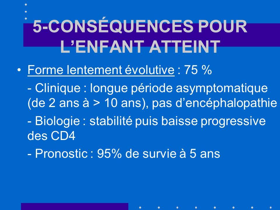 5-CONSÉQUENCES POUR LENFANT ATTEINT Forme lentement évolutive : 75 % - Clinique : longue période asymptomatique (de 2 ans à > 10 ans), pas dencéphalopathie - Biologie : stabilité puis baisse progressive des CD4 - Pronostic : 95% de survie à 5 ans