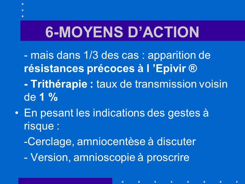 6-MOYENS DACTION - mais dans 1/3 des cas : apparition de résistances précoces à l Epivir ® - Trithérapie : taux de transmission voisin de 1 % En pesant les indications des gestes à risque : -Cerclage, amniocentèse à discuter - Version, amnioscopie à proscrire