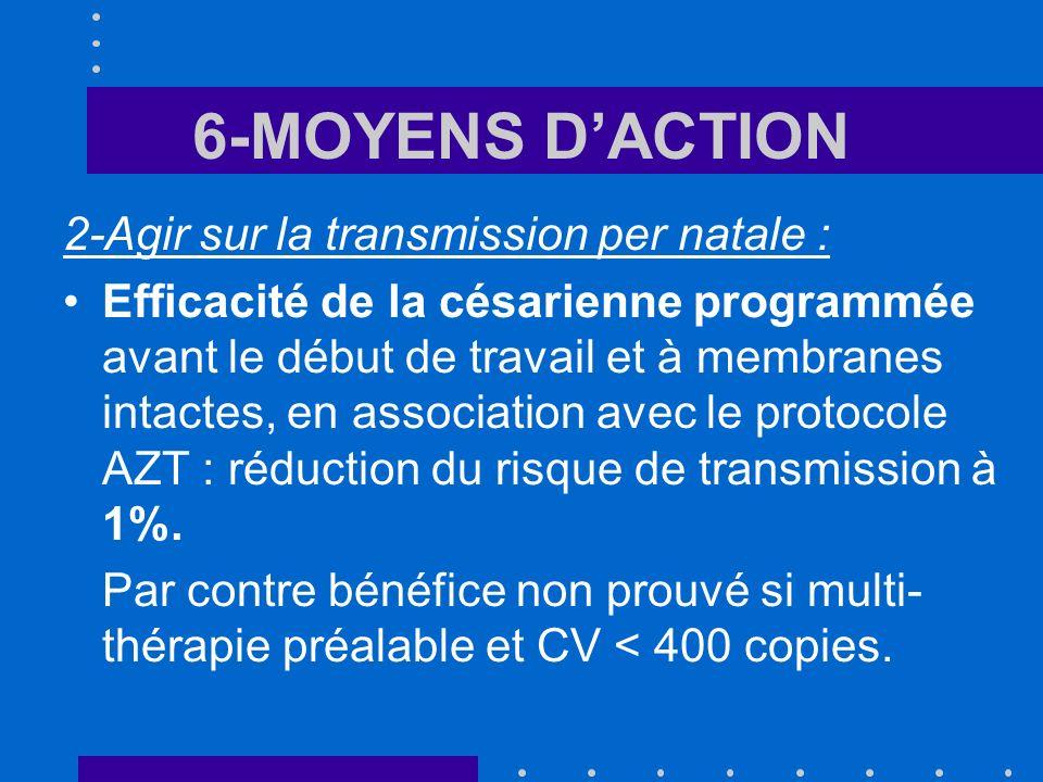 6-MOYENS DACTION 2-Agir sur la transmission per natale : Efficacité de la césarienne programmée avant le début de travail et à membranes intactes, en association avec le protocole AZT : réduction du risque de transmission à 1%.