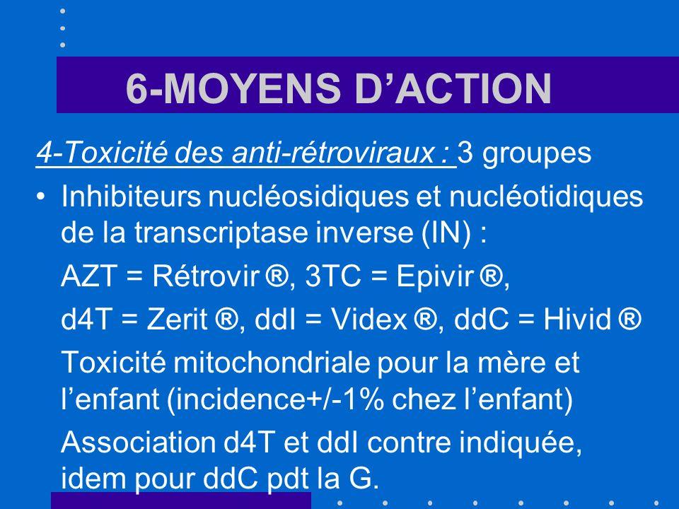 6-MOYENS DACTION 4-Toxicité des anti-rétroviraux : 3 groupes Inhibiteurs nucléosidiques et nucléotidiques de la transcriptase inverse (IN) : AZT = Rétrovir ®, 3TC = Epivir ®, d4T = Zerit ®, ddI = Videx ®, ddC = Hivid ® Toxicité mitochondriale pour la mère et lenfant (incidence+/-1% chez lenfant) Association d4T et ddI contre indiquée, idem pour ddC pdt la G.