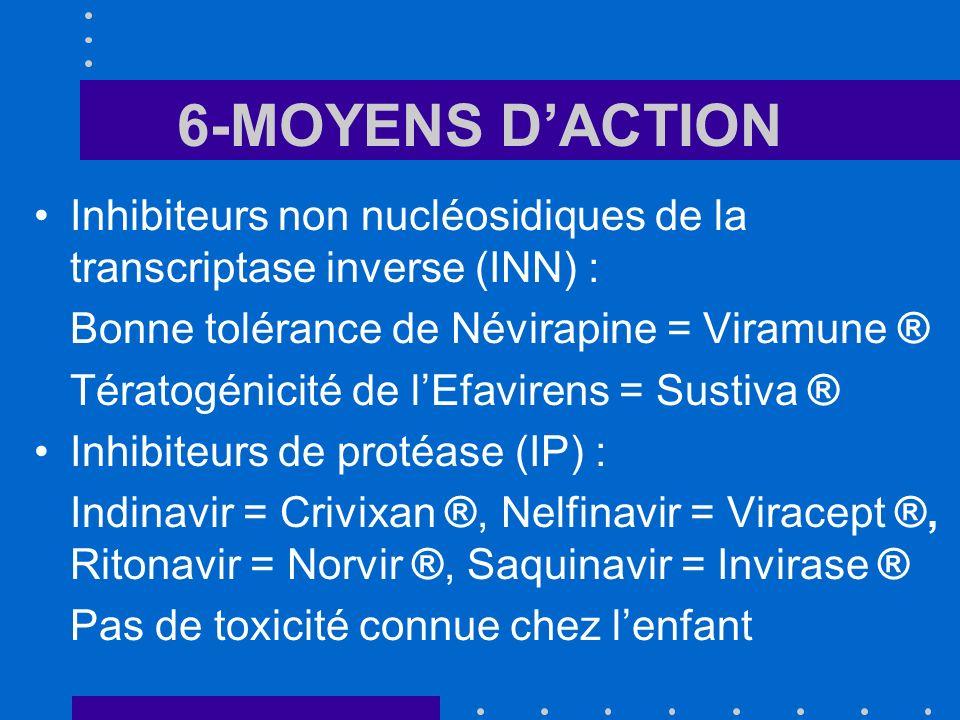 6-MOYENS DACTION Inhibiteurs non nucléosidiques de la transcriptase inverse (INN) : Bonne tolérance de Névirapine = Viramune ® Tératogénicité de lEfavirens = Sustiva ® Inhibiteurs de protéase (IP) : Indinavir = Crivixan ®, Nelfinavir = Viracept ®, Ritonavir = Norvir ®, Saquinavir = Invirase ® Pas de toxicité connue chez lenfant