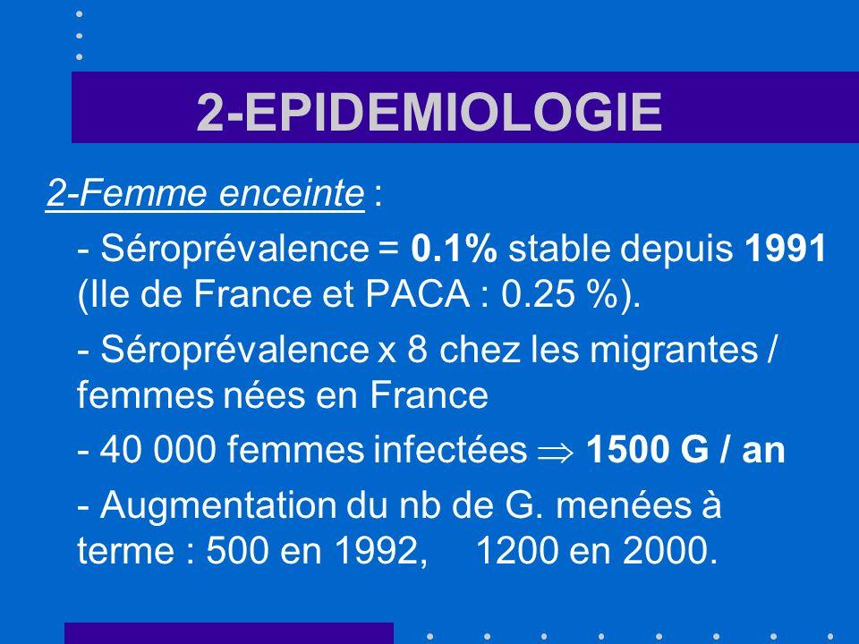 2-EPIDEMIOLOGIE 2-Femme enceinte : - Séroprévalence = 0.1% stable depuis 1991 (Ile de France et PACA : 0.25 %).