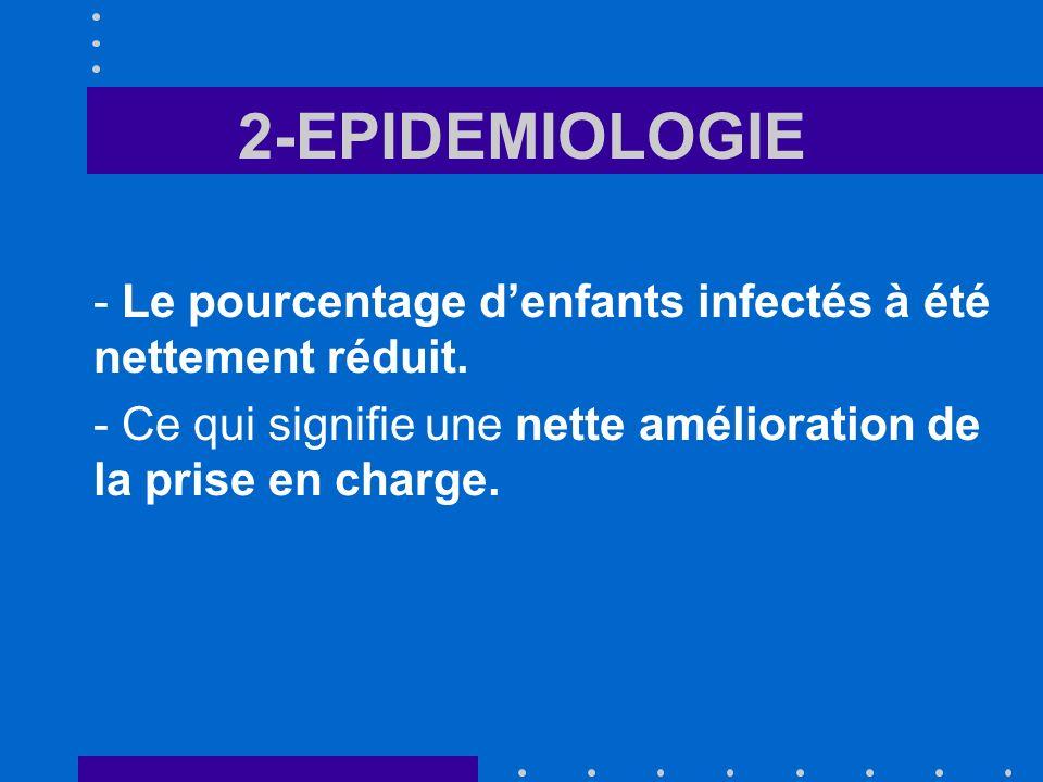 5-CONSÉQUENCES POUR LENFANT ATTEINT 4-Diagnostic : Pas de diagnostic anténatal possible.