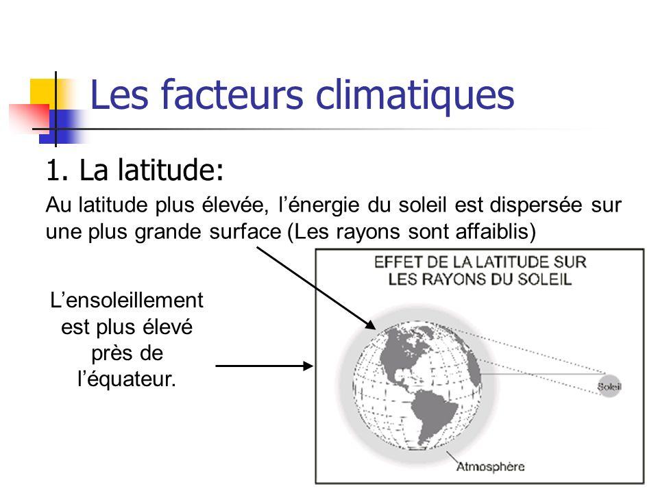 Les facteurs climatiques 1. La latitude: Lensoleillement est plus élevé près de léquateur. Au latitude plus élevée, lénergie du soleil est dispersée s