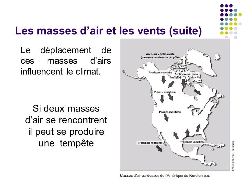 Les masses dair et les vents (suite) Le déplacement de ces masses dairs influencent le climat. Si deux masses dair se rencontrent il peut se produire