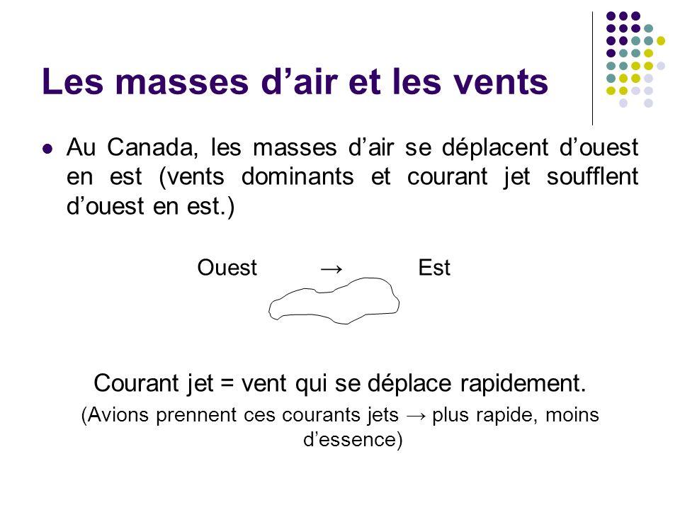 Les masses dair et les vents Au Canada, les masses dair se déplacent douest en est (vents dominants et courant jet soufflent douest en est.) Courant j