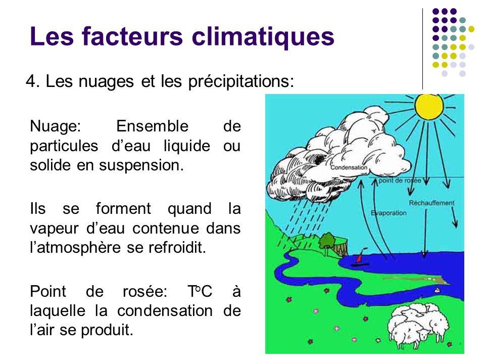 Les facteurs climatiques 4. Les nuages et les précipitations: Nuage: Ensemble de particules deau liquide ou solide en suspension. Ils se forment quand