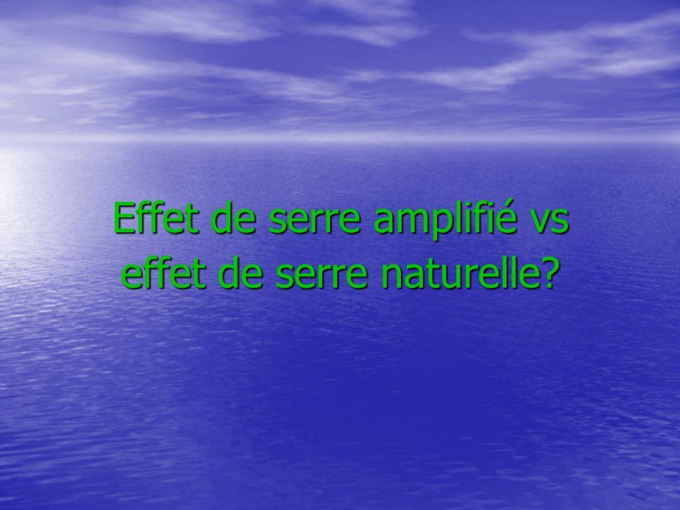 Effet de serre amplifié vs effet de serre naturelle?