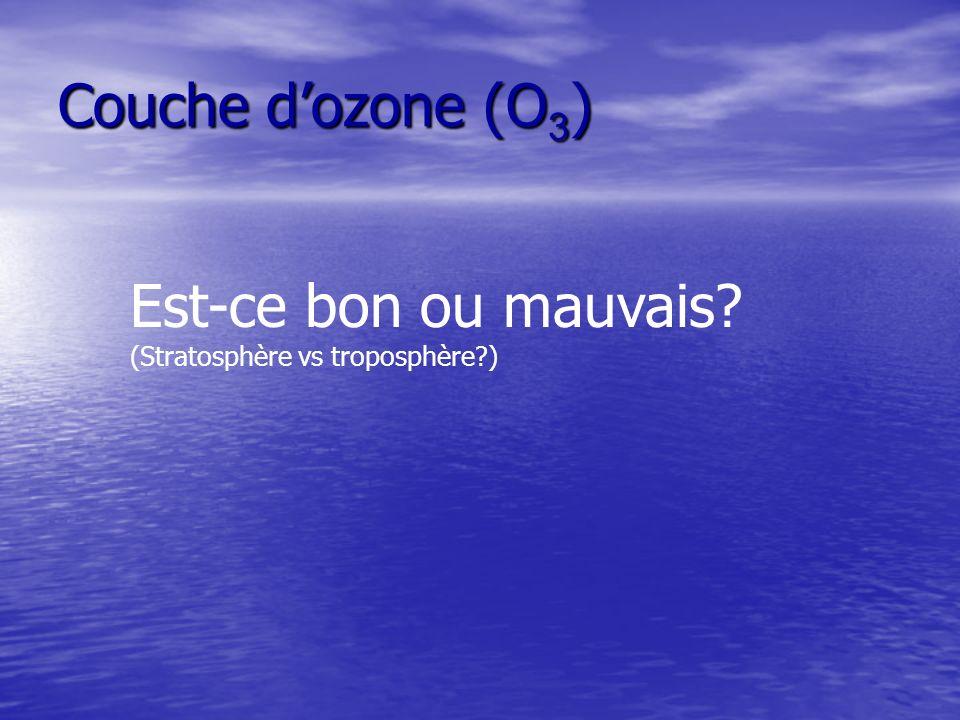 Couche dozone (O 3 ) Est-ce bon ou mauvais? (Stratosphère vs troposphère?)