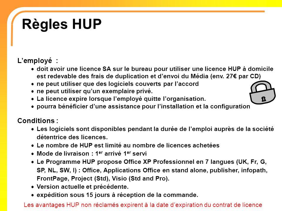 Règles HUP Lemployé : doit avoir une licence SA sur le bureau pour utiliser une licence HUP à domicile est redevable des frais de duplication et denvo