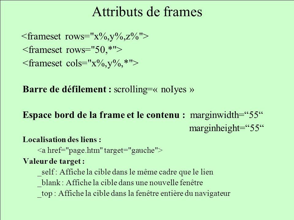 Attributs de frames Barre de défilement : scrolling=« noIyes » Espace bord de la frame et le contenu : marginwidth=55 marginheight=55 Localisation des