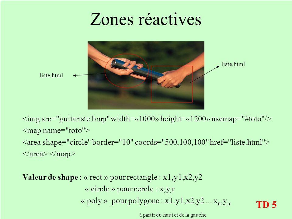 Zones réactives liste.html Valeur de shape : « rect » pour rectangle : x1,y1,x2,y2 « circle » pour cercle : x,y,r « poly » pour polygone : x1,y1,x2,y2