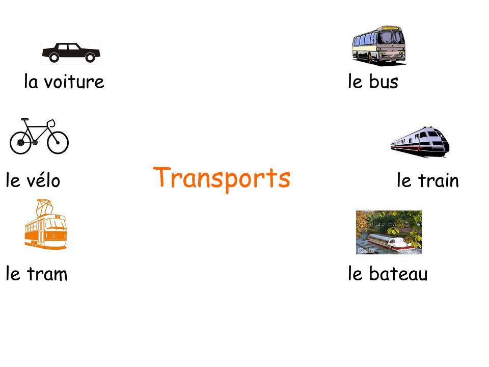 la voiturele bus le vélo Transports le train le tramle bateau