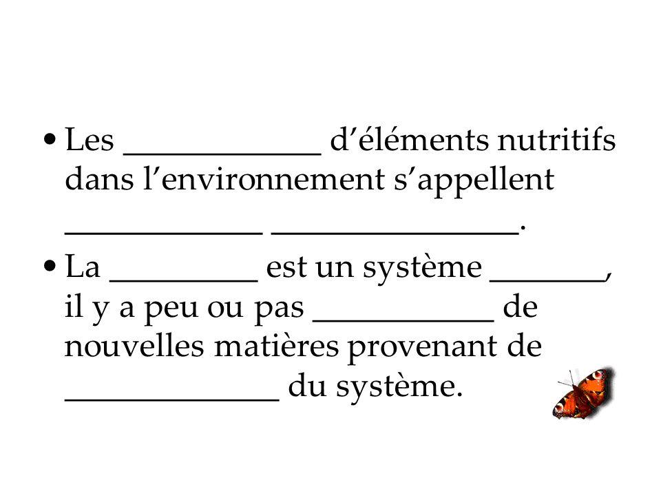 Les ____________ déléments nutritifs dans lenvironnement sappellent ____________ _______________.