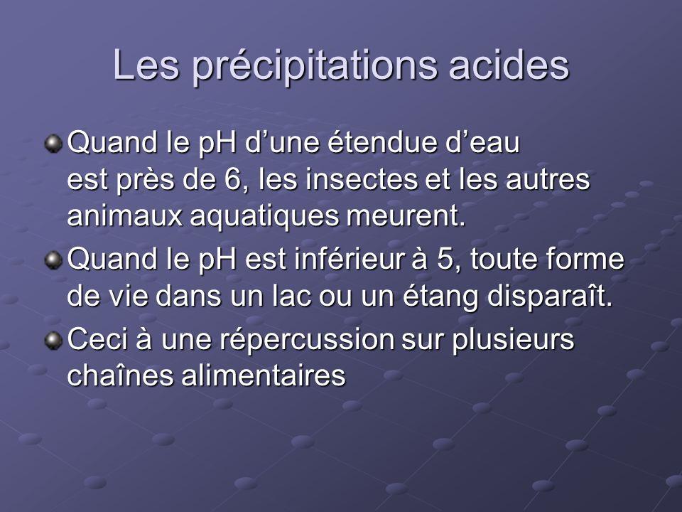 Les précipitations acides Quand le pH dune étendue deau est près de 6, les insectes et les autres animaux aquatiques meurent. Quand le pH est inférieu