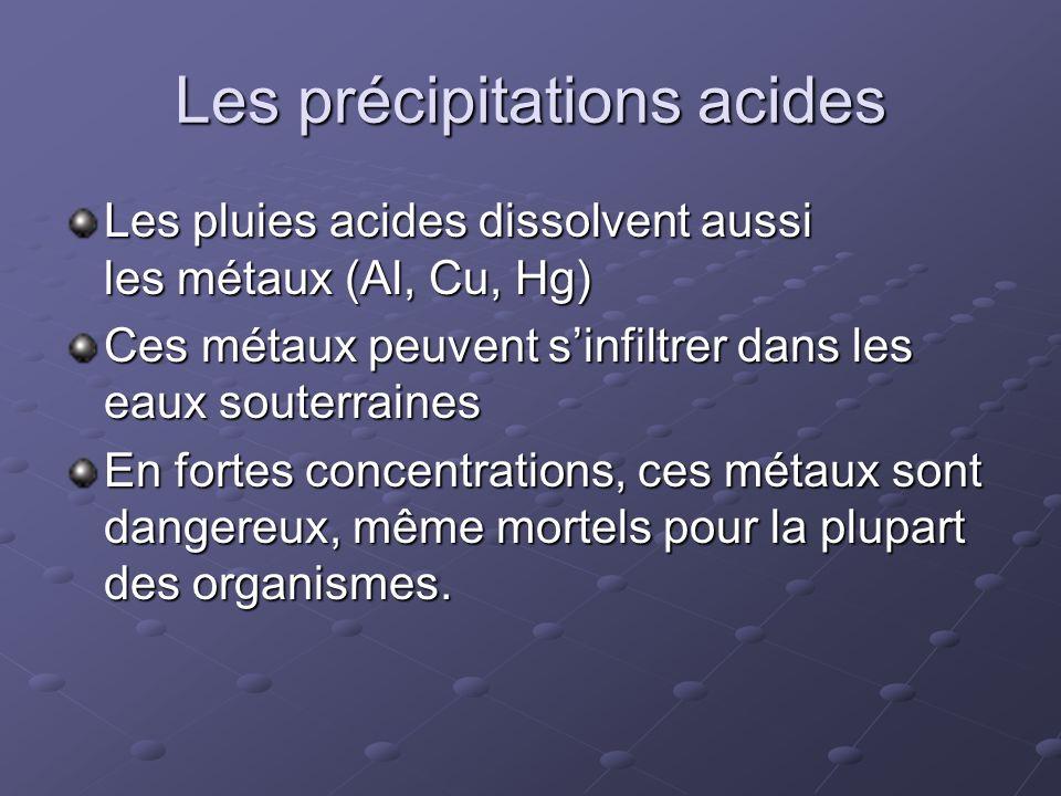 Les précipitations acides Les pluies acides dissolvent aussi les métaux (Al, Cu, Hg) Ces métaux peuvent sinfiltrer dans les eaux souterraines En forte