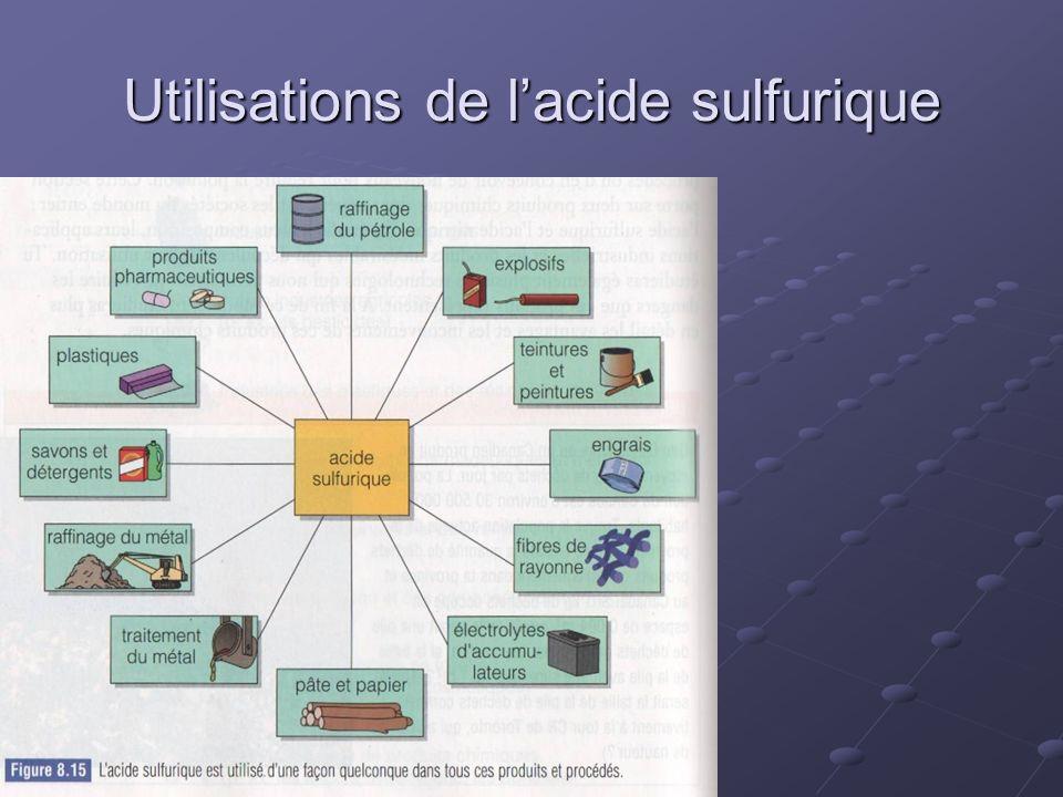 Utilisations de lacide sulfurique