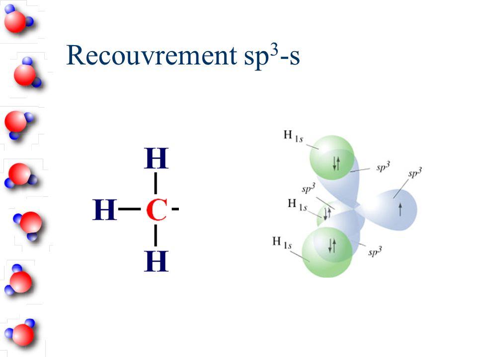 Orbitales atomiques hybrides