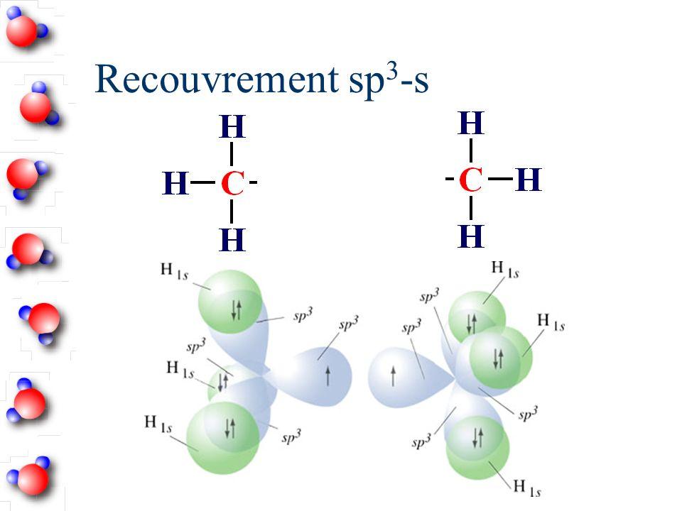 Recouvrement sp 3 -s