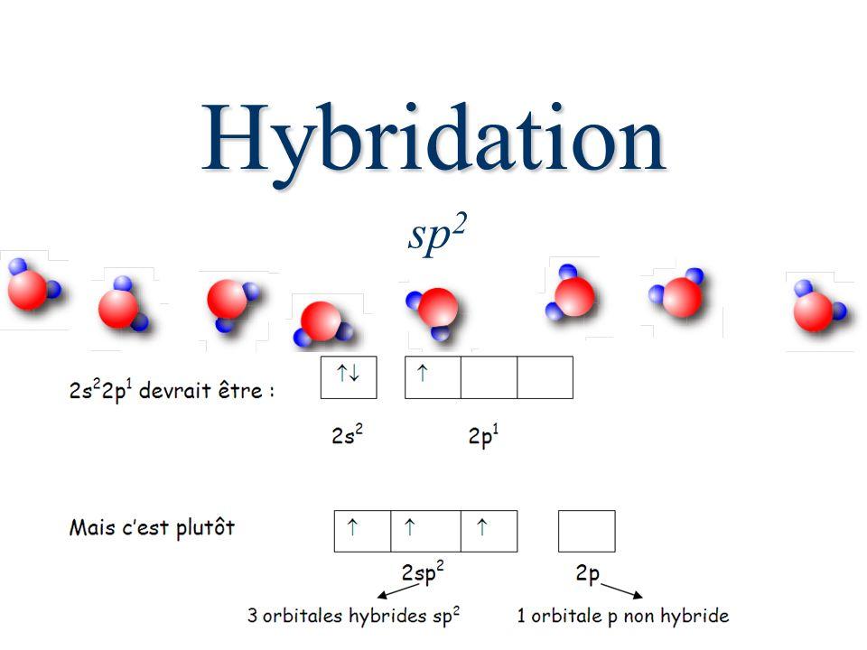 Hybridation sp 2 Le modèle dhybridation sp 2 permet de décrire les liaisons covalentes doubles. Le bore comprend 3 électrons périphériques : 1s 2 2s 2