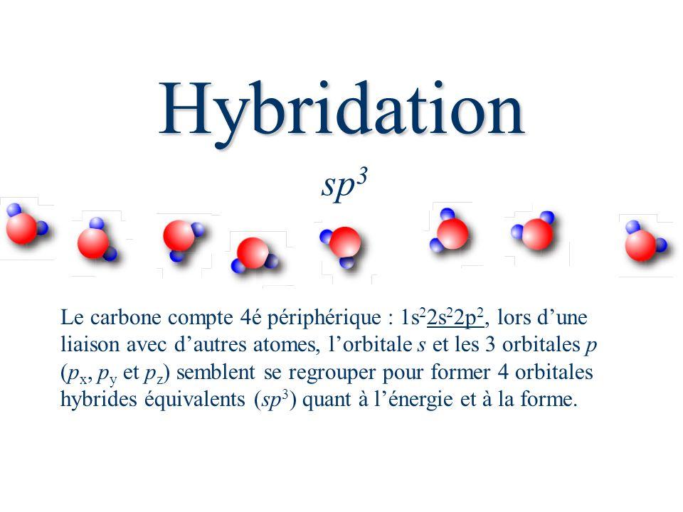 Hybridation Le carbone compte 4é périphérique : 1s 2 2s 2 2p 2, lors dune liaison avec dautres atomes, lorbitale s et les 3 orbitales p (p x, p y et p z ) semblent se regrouper pour former 4 orbitales hybrides équivalents (sp 3 ) quant à lénergie et à la forme.
