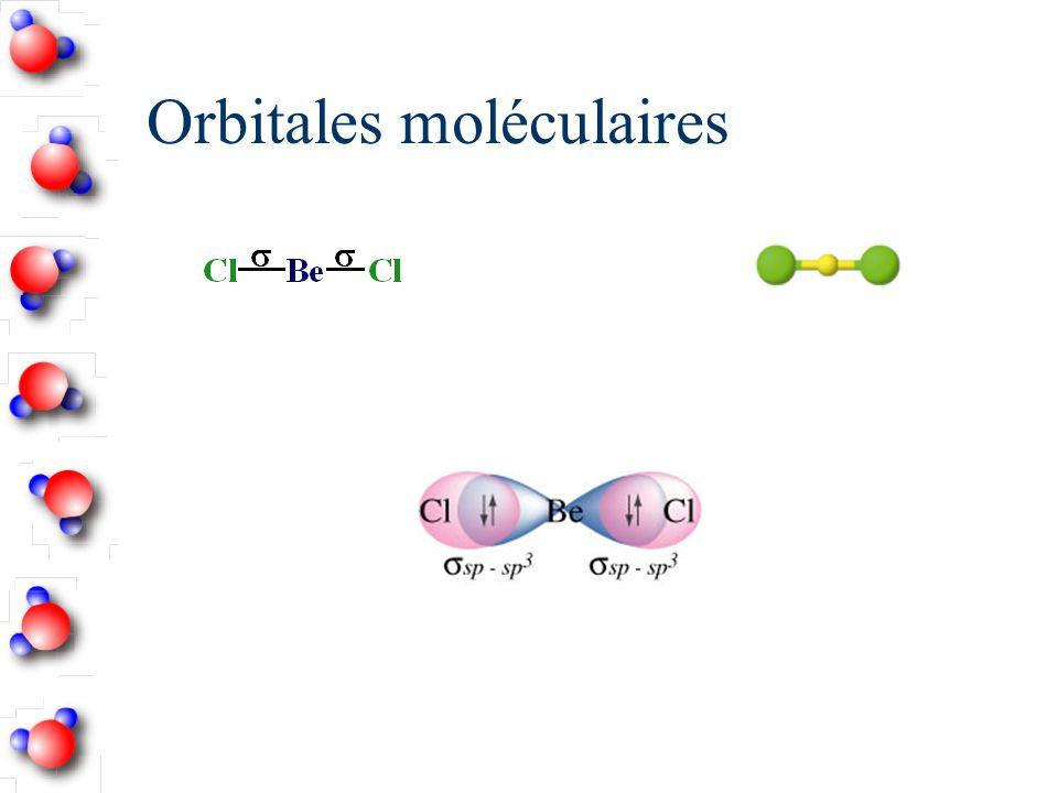 Orbitales atomiques hybrides sp