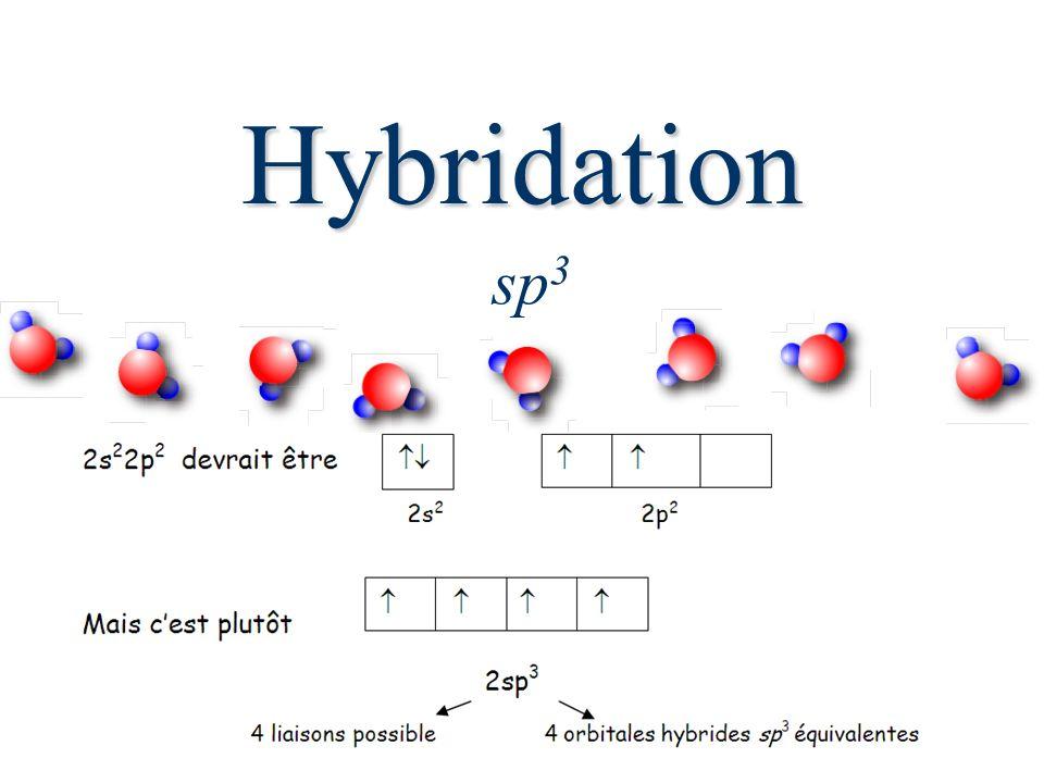 Hybridation Le carbone compte 4é périphérique : 1s 2 2s 2 2p 2, lors dune liaison avec dautres atomes, lorbitale s et les 3 orbitales p (p x, p y et p
