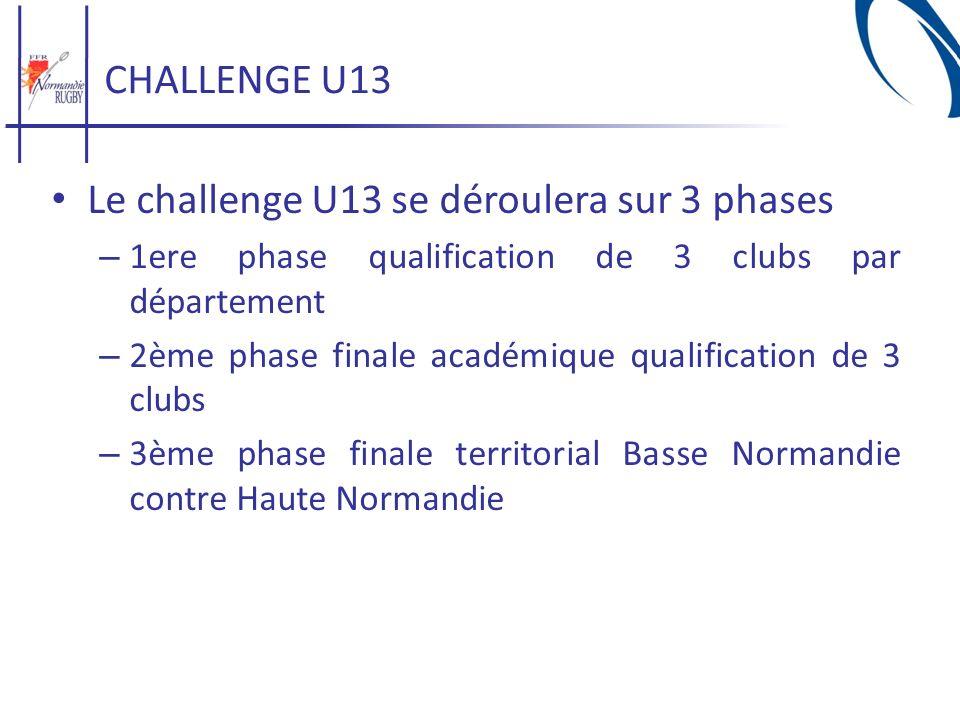 CHALLENGE U13 Le challenge U13 se déroulera sur 3 phases – 1ere phase qualification de 3 clubs par département – 2ème phase finale académique qualific