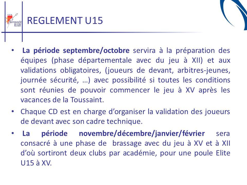 REGLEMENT U15 La période septembre/octobre servira à la préparation des équipes (phase départementale avec du jeu à XII) et aux validations obligatoir