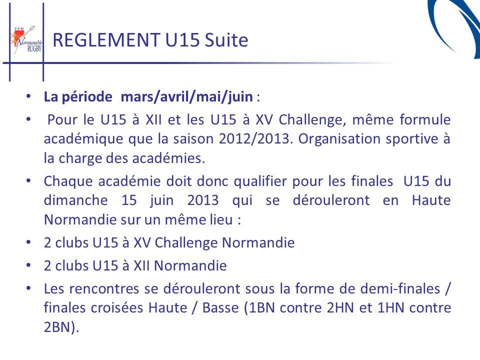 REGLEMENT U15 Suite La période mars/avril/mai/juin : Pour le U15 à XII et les U15 à XV Challenge, même formule académique que la saison 2012/2013. Org