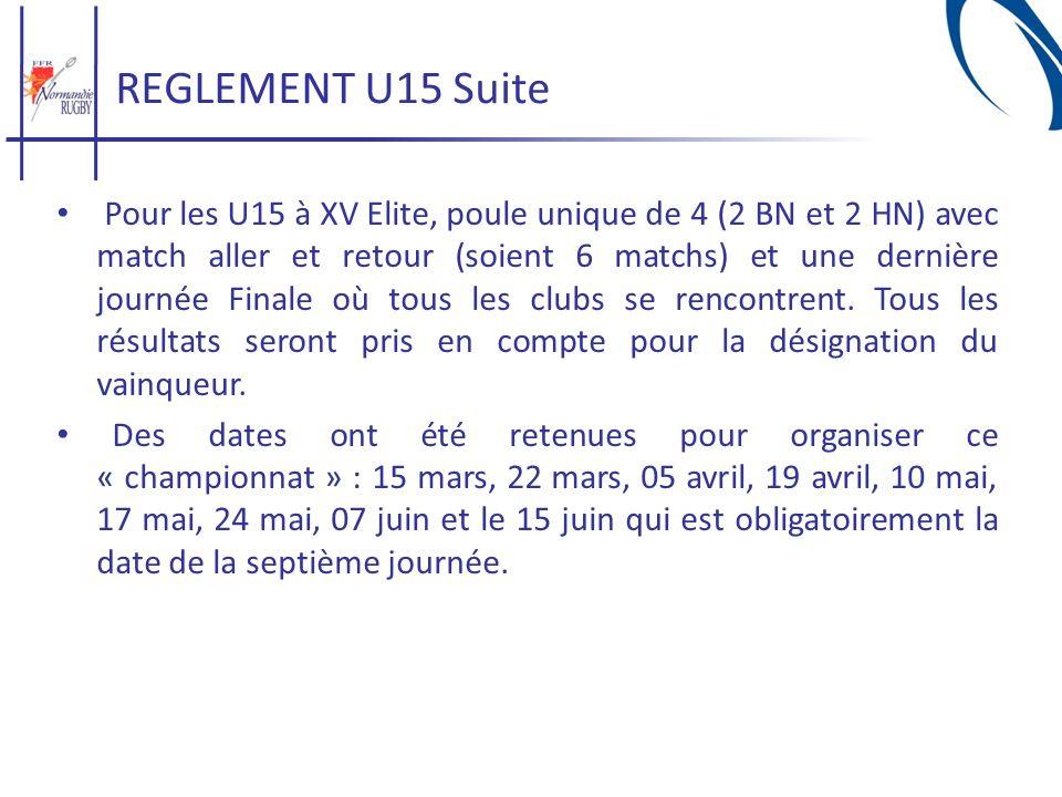 REGLEMENT U15 Suite Pour les U15 à XV Elite, poule unique de 4 (2 BN et 2 HN) avec match aller et retour (soient 6 matchs) et une dernière journée Fin
