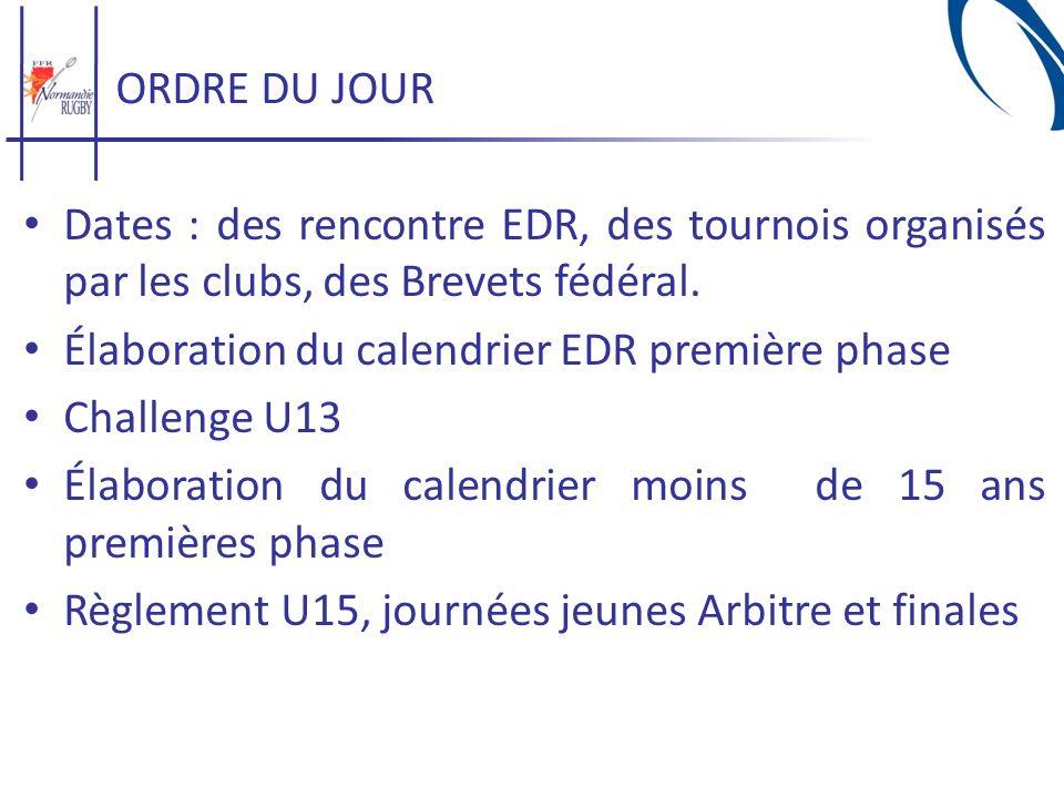 ORDRE DU JOUR Dates : des rencontre EDR, des tournois organisés par les clubs, des Brevets fédéral. Élaboration du calendrier EDR première phase Chall