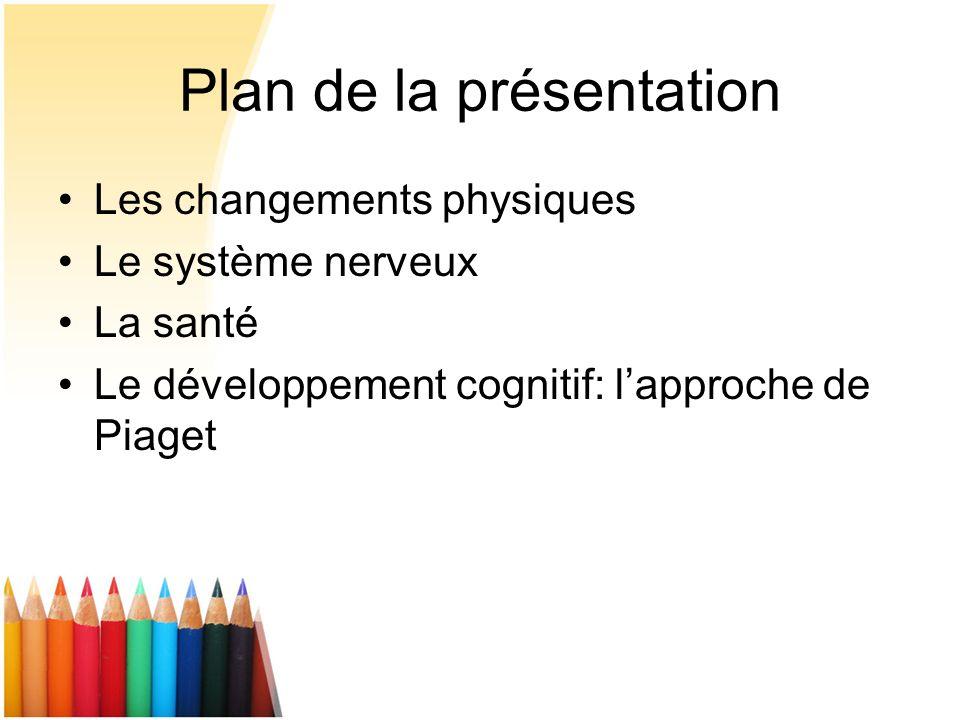 Plan de la présentation Les changements physiques Le système nerveux La santé Le développement cognitif: lapproche de Piaget