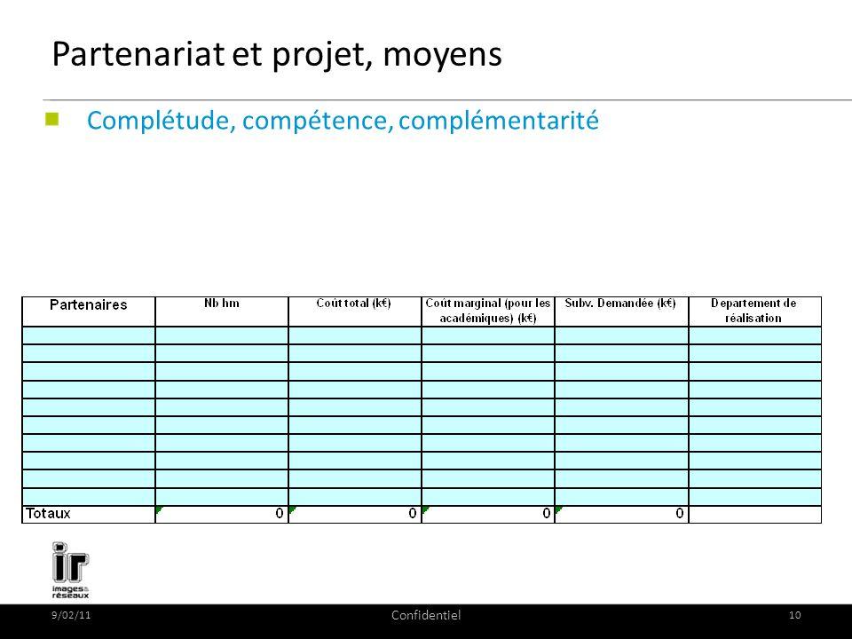 9/02/11 Confidentiel 10 Partenariat et projet, moyens Complétude, compétence, complémentarité