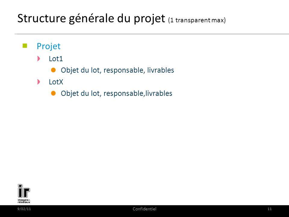 9/02/11 Confidentiel 11 Structure générale du projet (1 transparent max) Projet Lot1 Objet du lot, responsable, livrables LotX Objet du lot, responsab